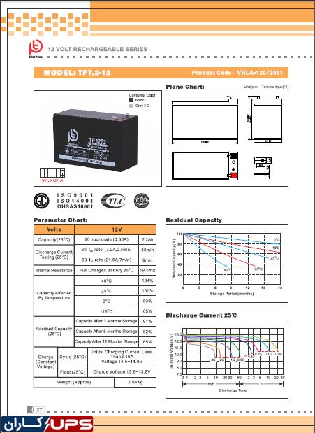 کاتالوگ باتری تلکوپاور 12 ولت 7 آمپر