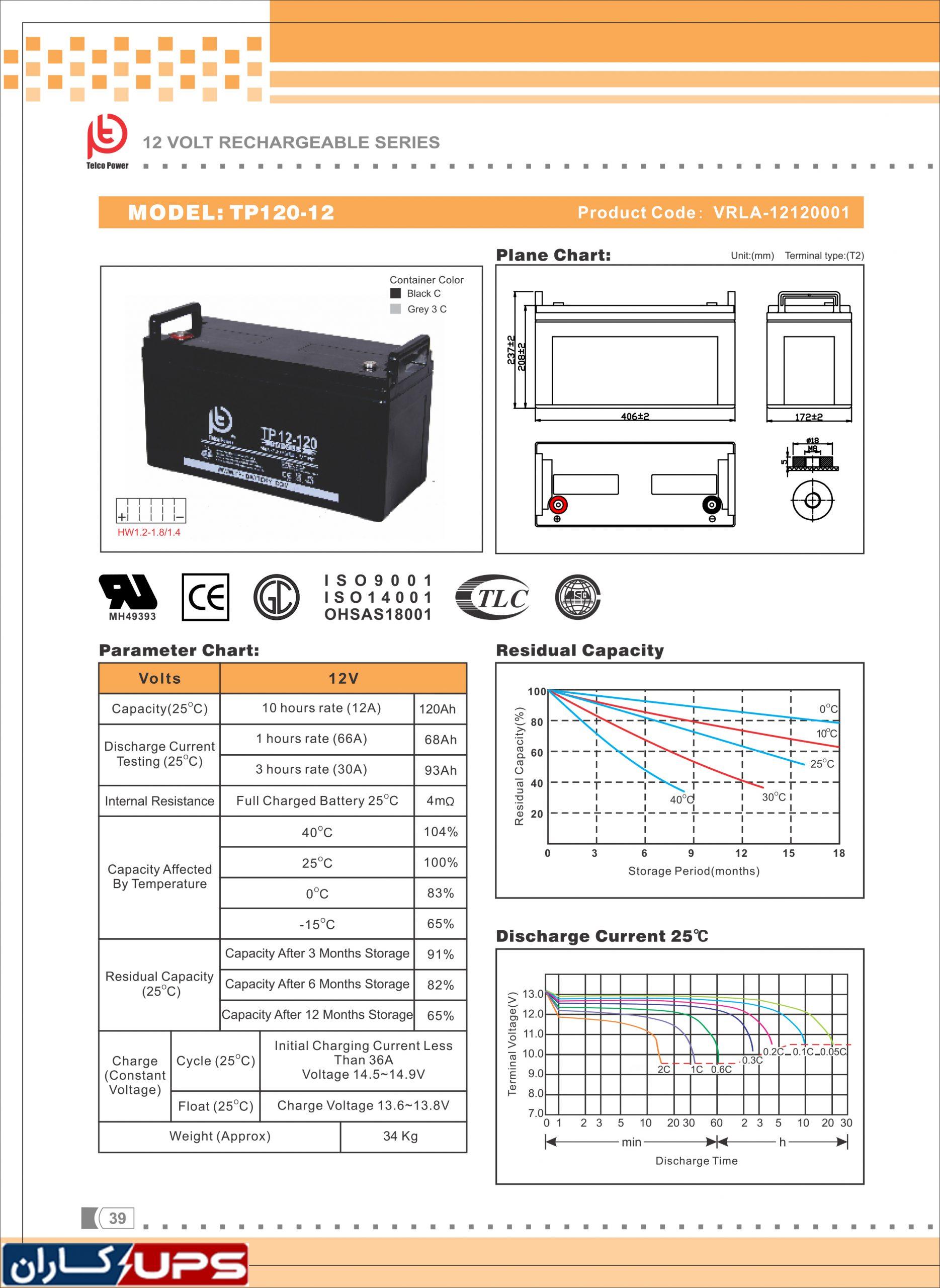 کاتالوگ باتری تلکوپاور 120